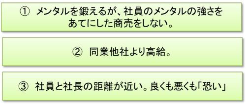 3つの条件