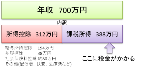 koujyo2