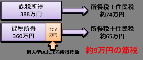 koujyo3